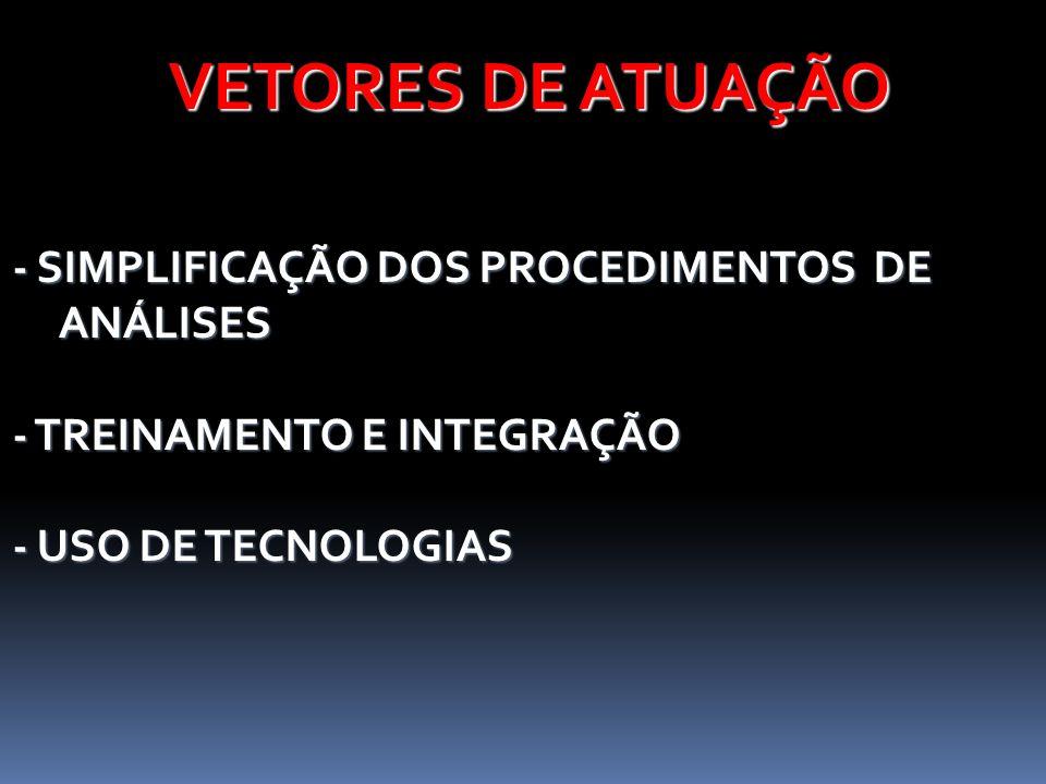 VETORES DE ATUAÇÃO - SIMPLIFICAÇÃO DOS PROCEDIMENTOS DE.