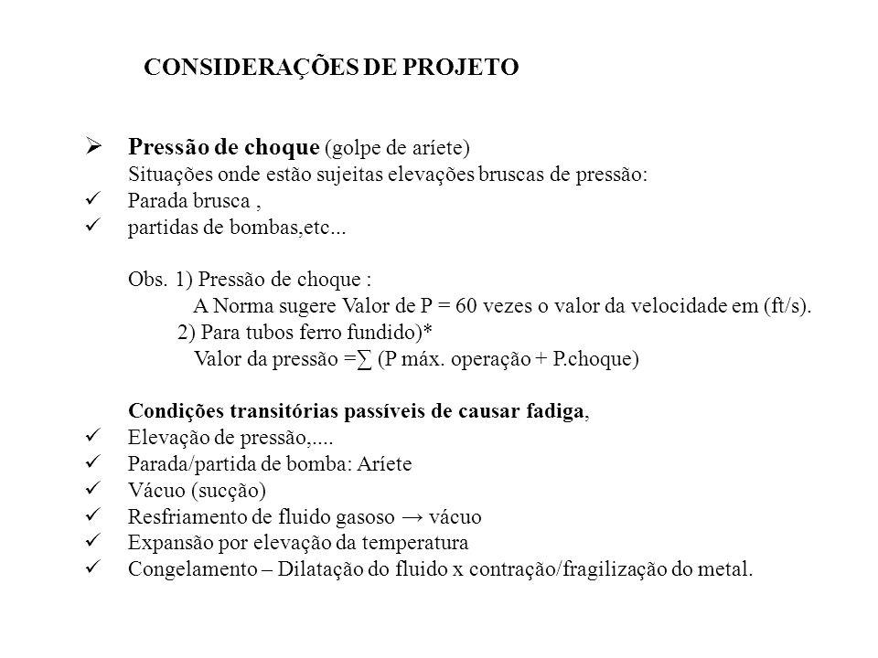 CONSIDERAÇÕES DE PROJETO