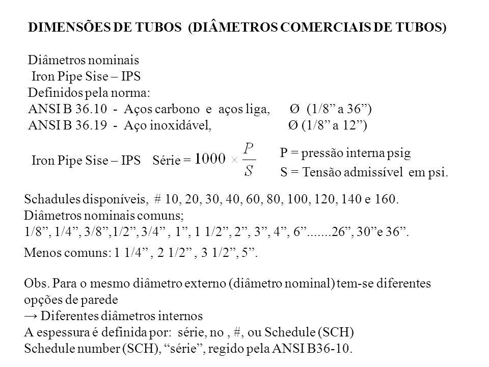 Dimensionamento de tubula es ppt video online carregar for Diametro nominal e interno ou externo