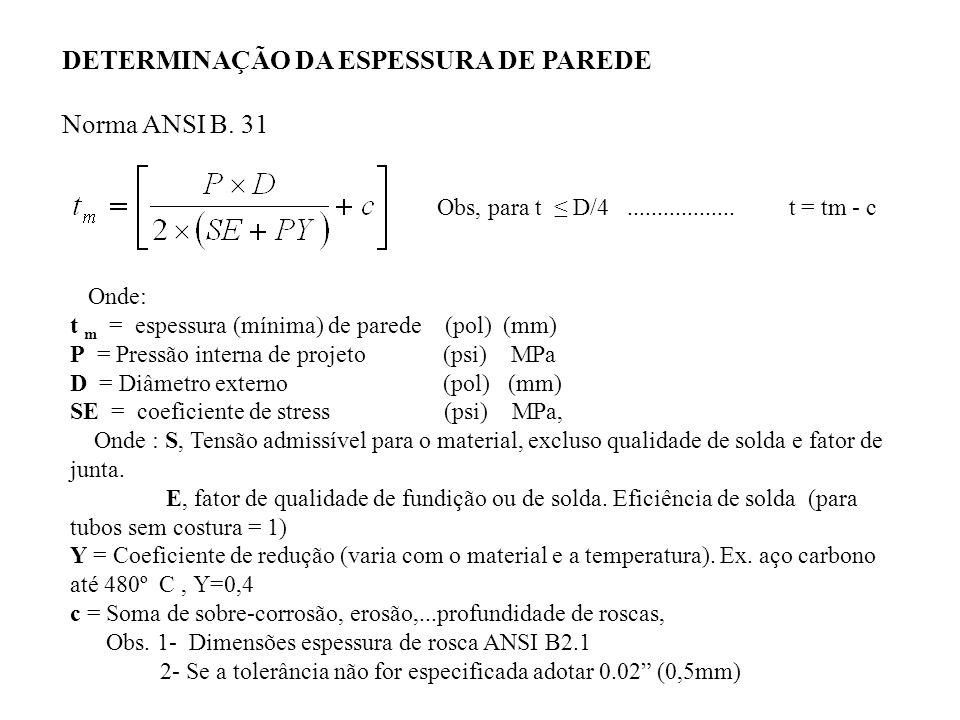 DETERMINAÇÃO DA ESPESSURA DE PAREDE Norma ANSI B. 31
