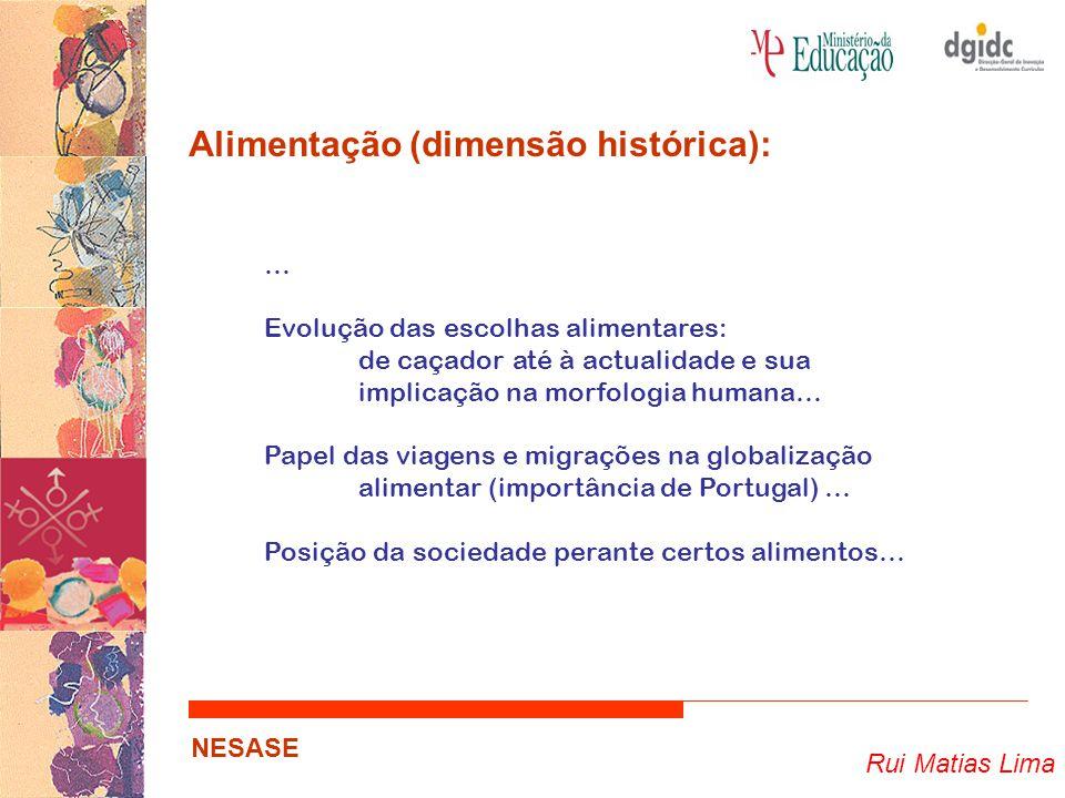Alimentação (dimensão histórica):