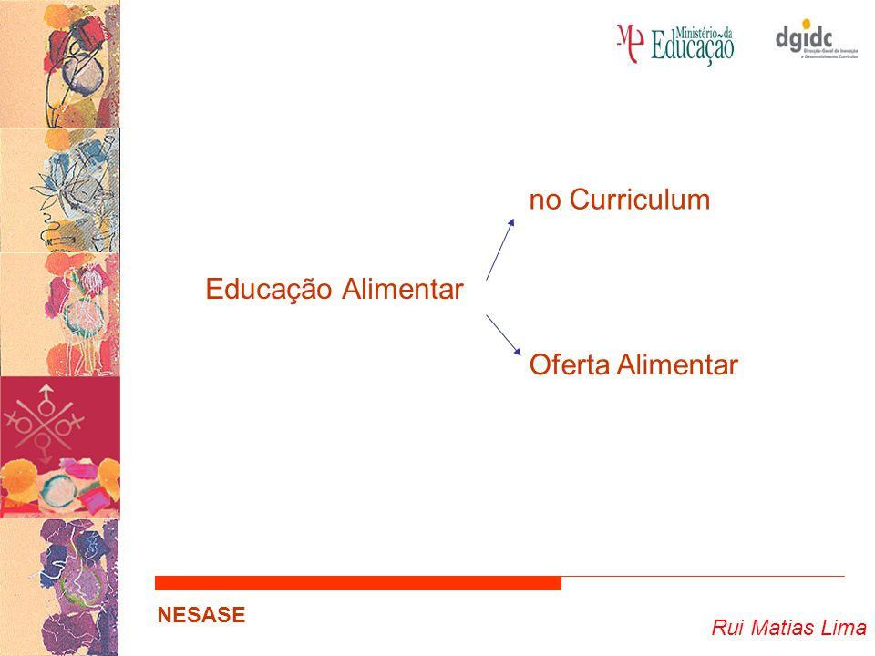 no Curriculum Educação Alimentar Oferta Alimentar Rui Matias Lima