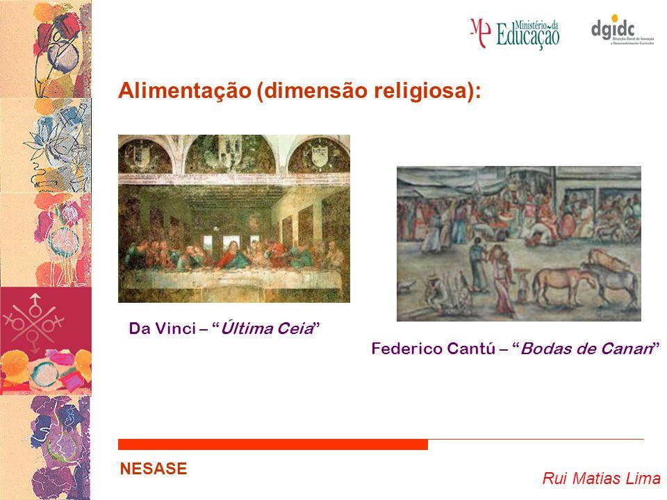 Alimentação (dimensão religiosa):