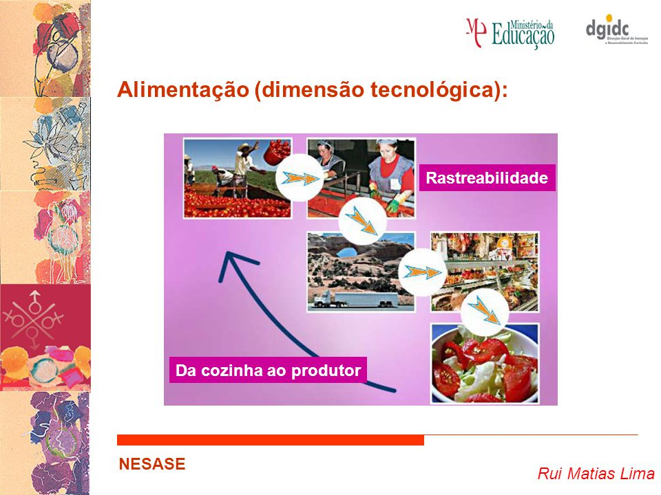 Alimentação (dimensão tecnológica):