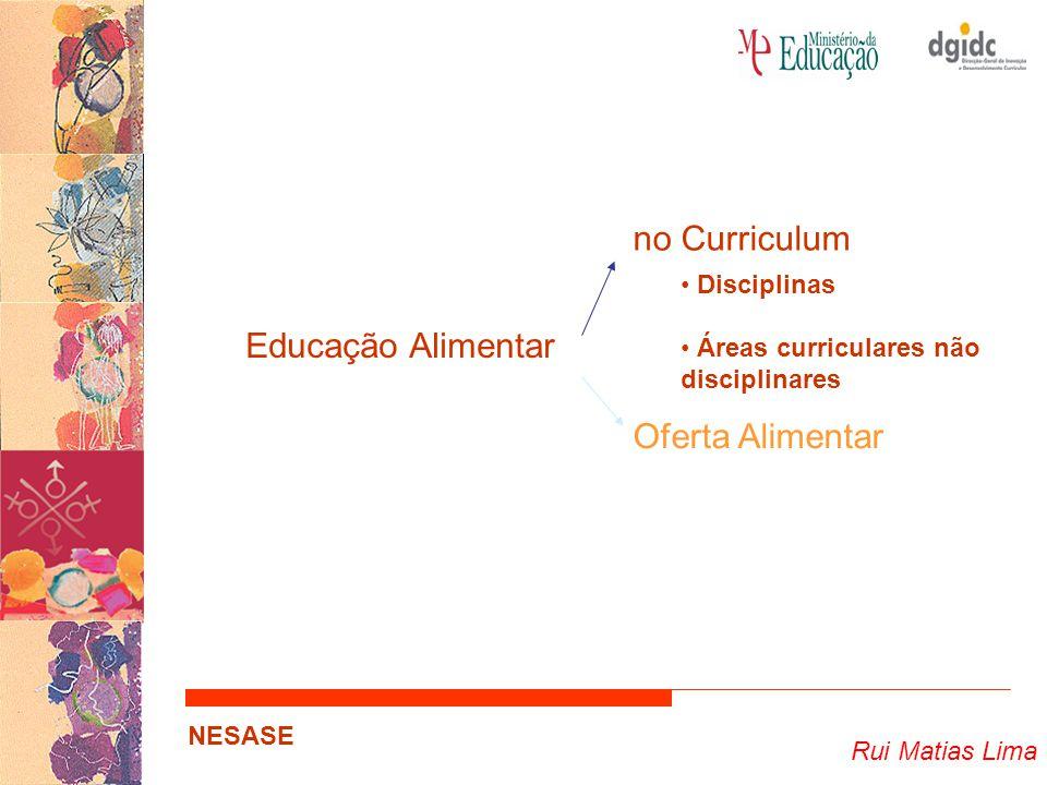 no Curriculum Educação Alimentar Oferta Alimentar Disciplinas