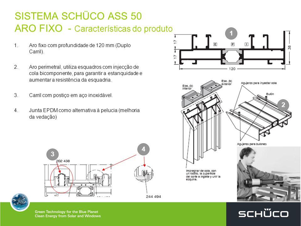 SISTEMA SCHÜCO ASS 50 ARO FIXO - Características do produto