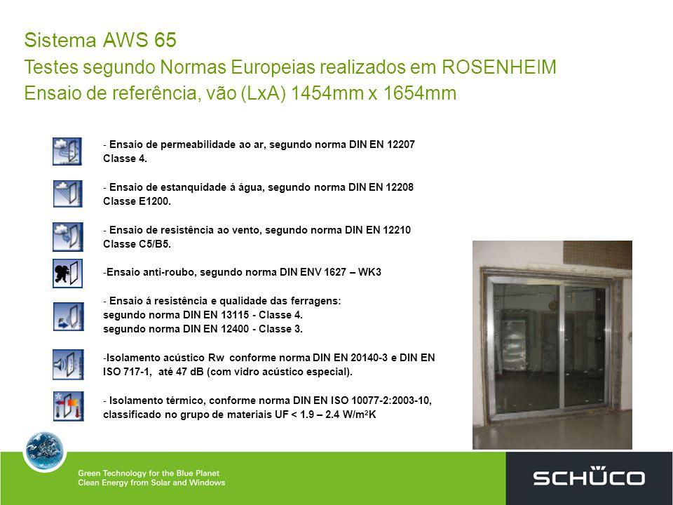 Sistema AWS 65 Testes segundo Normas Europeias realizados em ROSENHEIM
