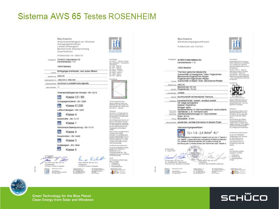Sistema AWS 65 Testes ROSENHEIM