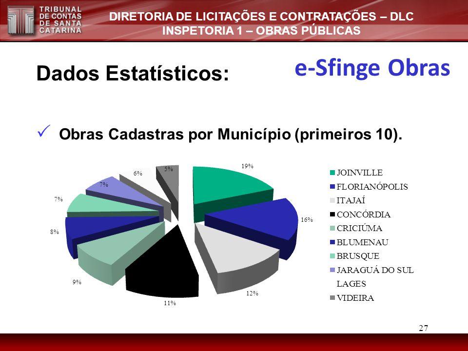 e-Sfinge Obras Dados Estatísticos: