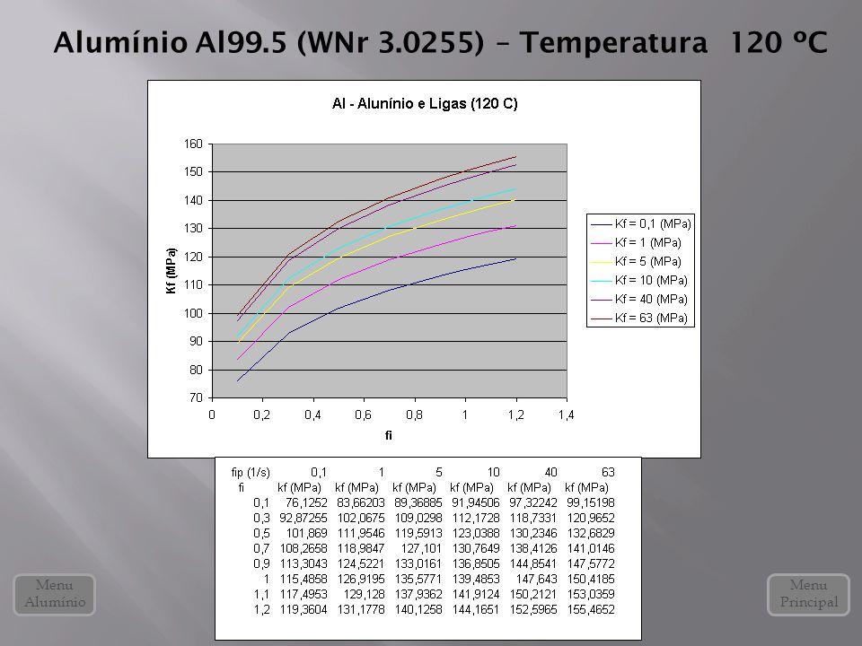 Alumínio Al99.5 (WNr 3.0255) – Temperatura 120 ºC