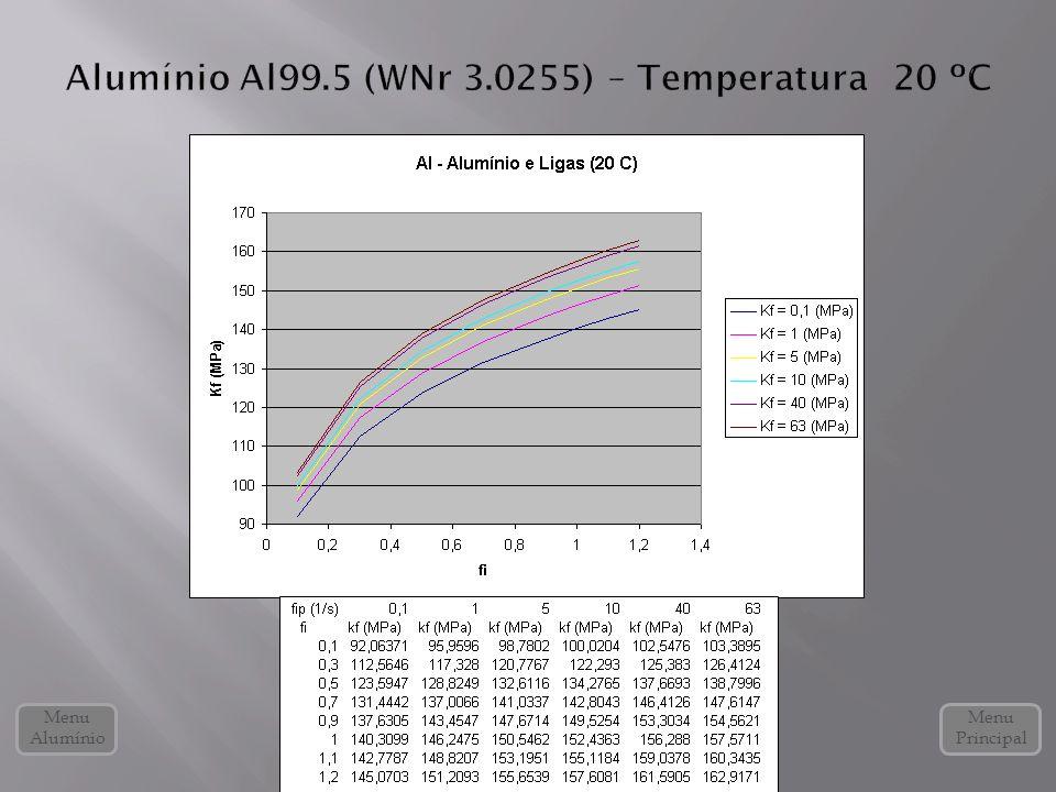 Alumínio Al99.5 (WNr 3.0255) – Temperatura 20 ºC