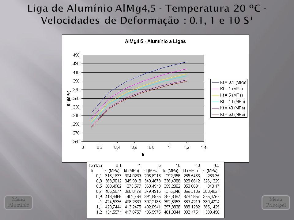 Liga de Alumínio AlMg4,5 - Temperatura 20 ºC - Velocidades de Deformação : 0.1, 1 e 10 S¹