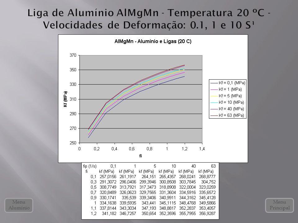 Liga de Alumínio AlMgMn - Temperatura 20 ºC - Velocidades de Deformação: 0.1, 1 e 10 S¹