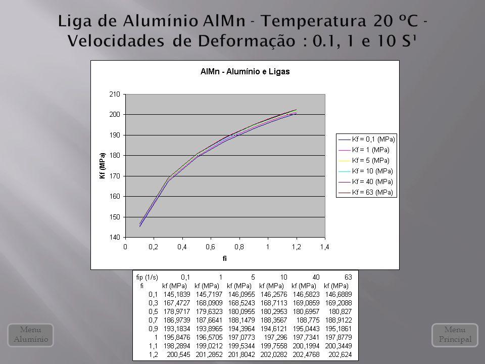 Liga de Alumínio AlMn - Temperatura 20 ºC - Velocidades de Deformação : 0.1, 1 e 10 S¹