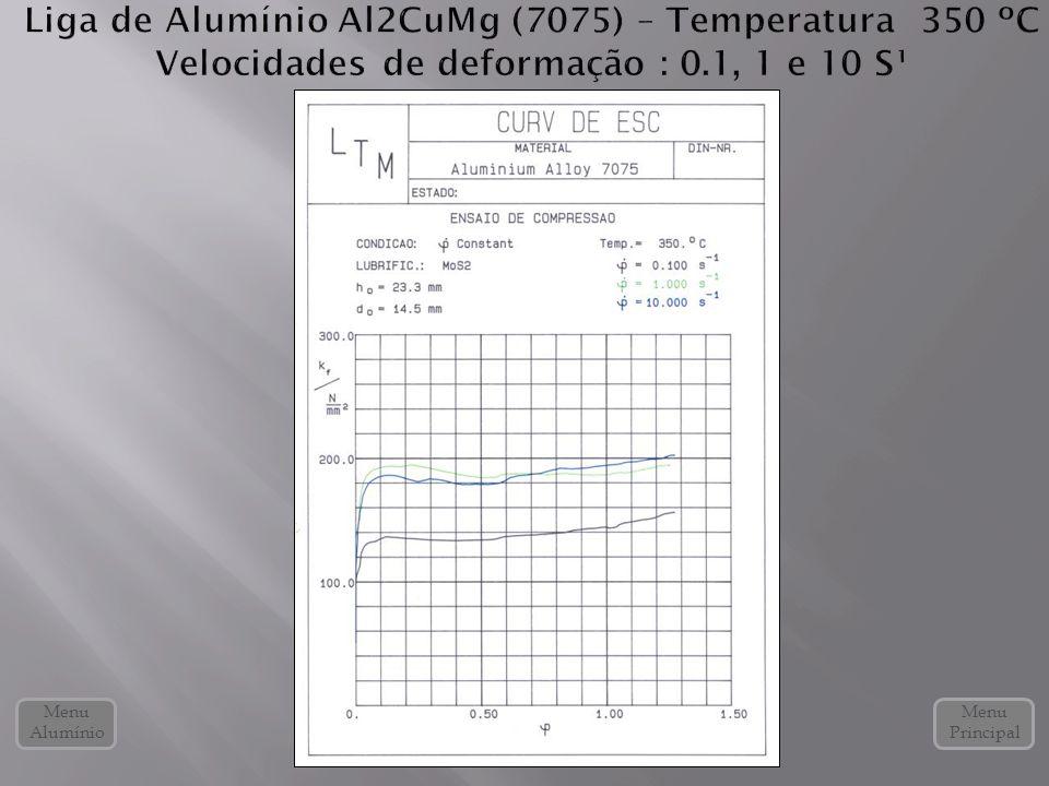 Liga de Alumínio Al2CuMg (7075) – Temperatura 350 ºC Velocidades de deformação : 0.1, 1 e 10 S¹