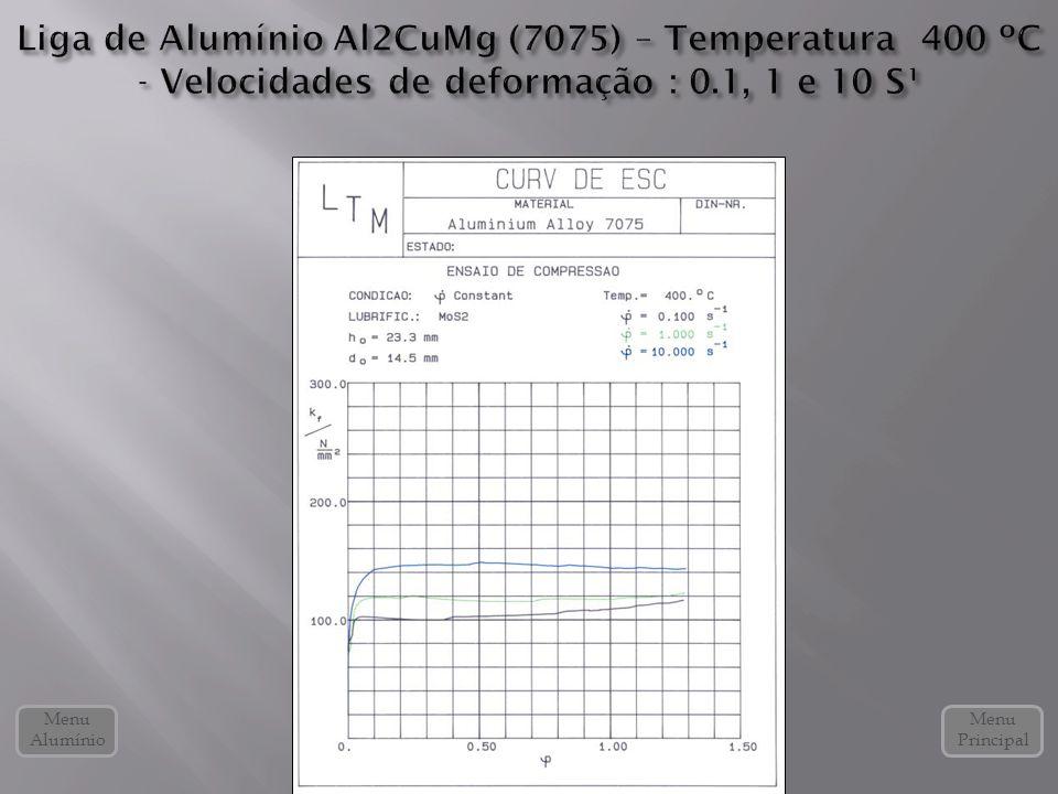 Liga de Alumínio Al2CuMg (7075) – Temperatura 400 ºC - Velocidades de deformação : 0.1, 1 e 10 S¹