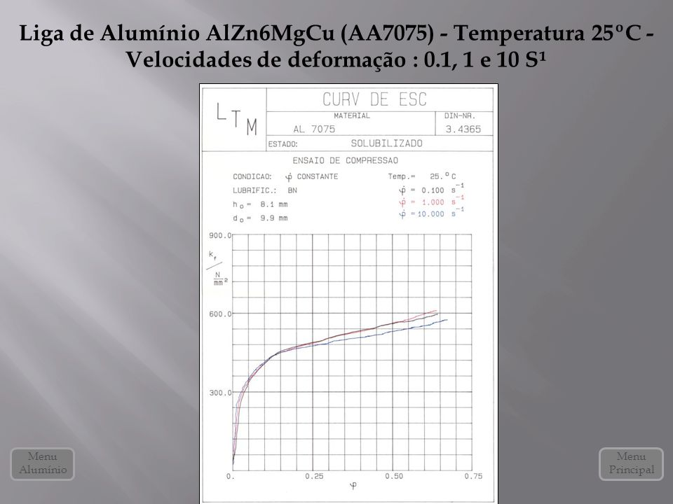 Liga de Alumínio AlZn6MgCu (AA7075) - Temperatura 25ºC - Velocidades de deformação : 0.1, 1 e 10 S¹