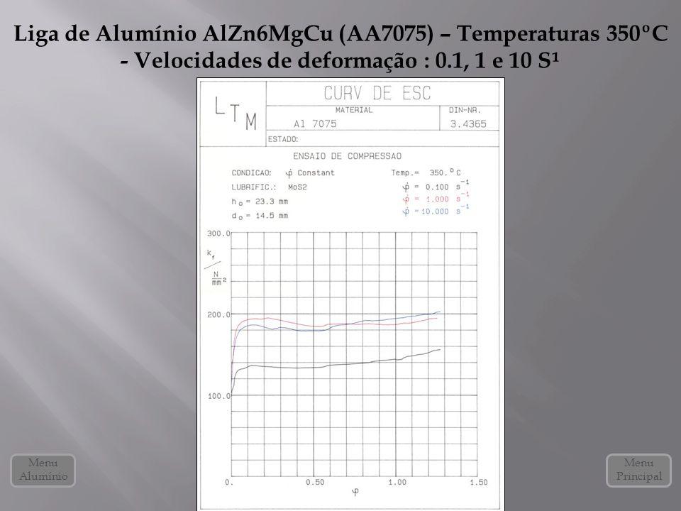 Liga de Alumínio AlZn6MgCu (AA7075) – Temperaturas 350ºC - Velocidades de deformação : 0.1, 1 e 10 S¹