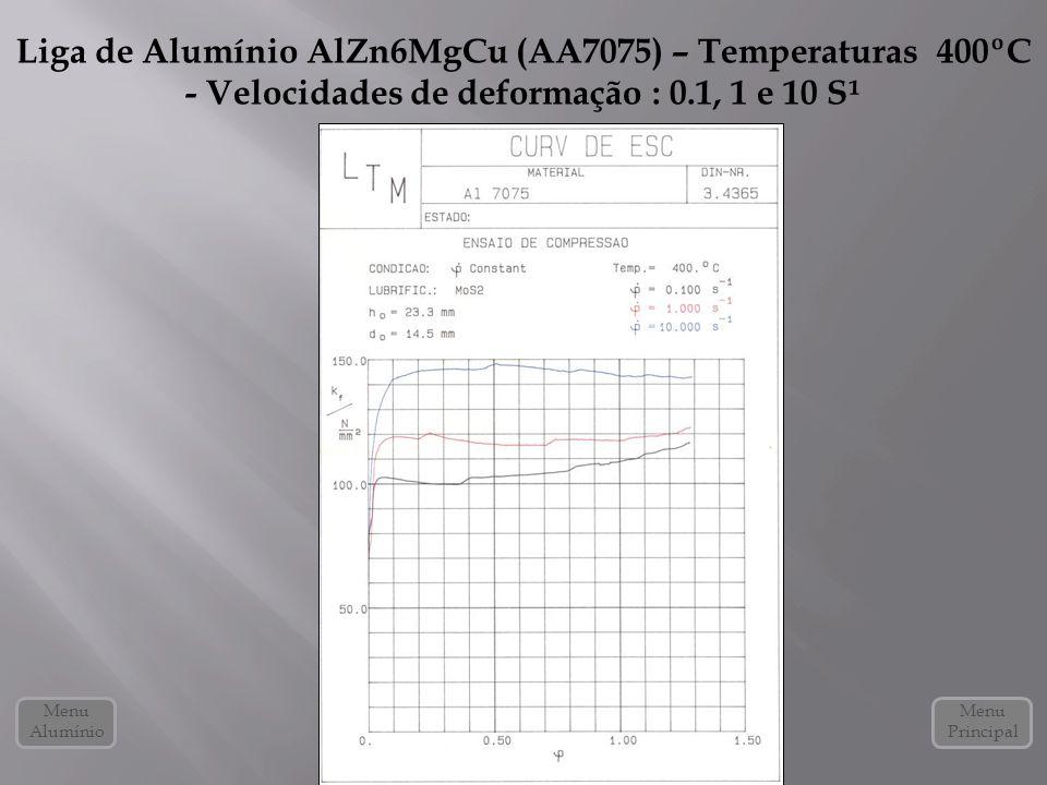 Liga de Alumínio AlZn6MgCu (AA7075) – Temperaturas 400ºC - Velocidades de deformação : 0.1, 1 e 10 S¹