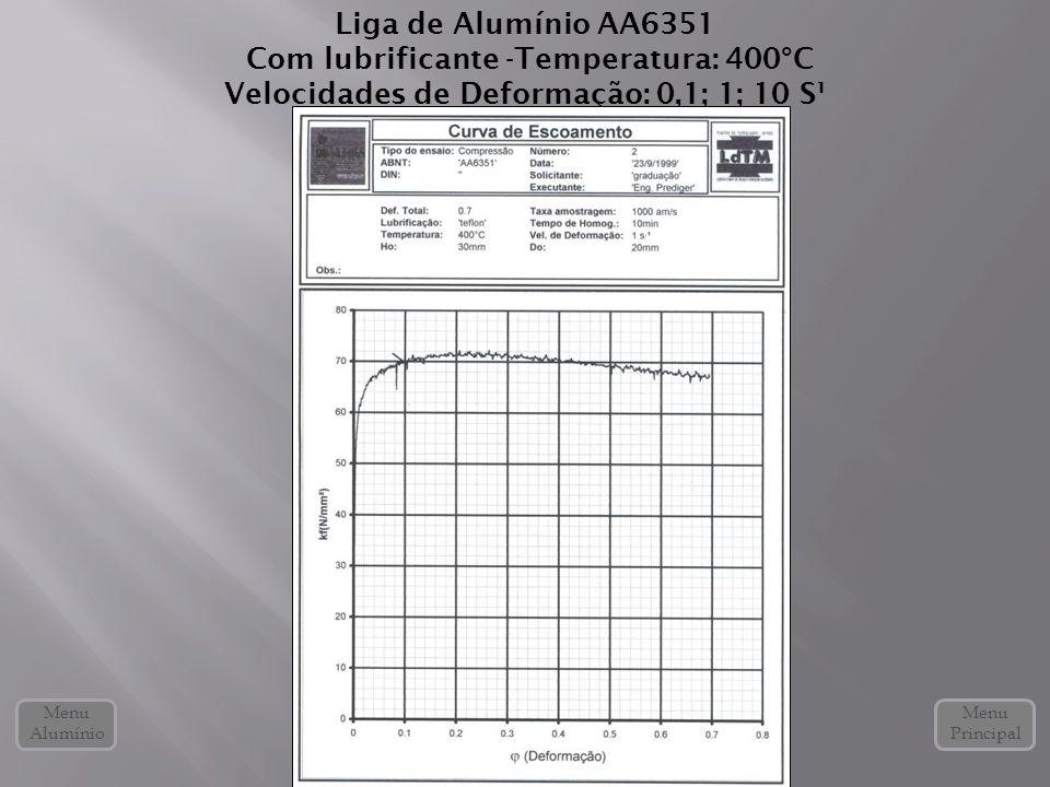 Com lubrificante -Temperatura: 400°C