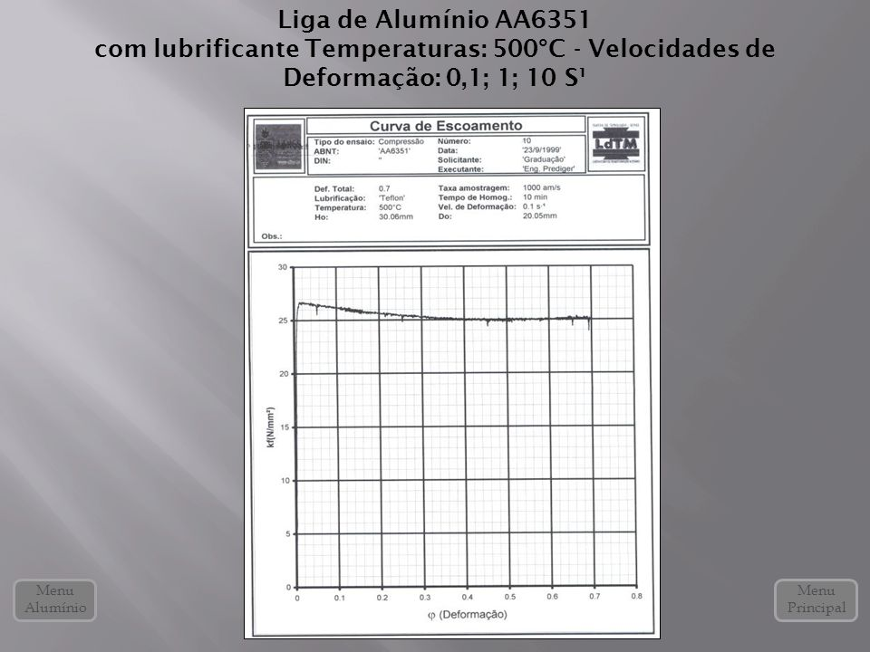 Liga de Alumínio AA6351 com lubrificante Temperaturas: 500°C - Velocidades de Deformação: 0,1; 1; 10 S¹.