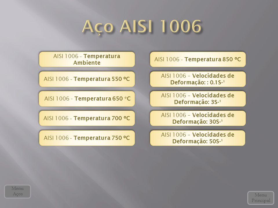 Aço AISI 1006 AISI 1006 - Temperatura Ambiente