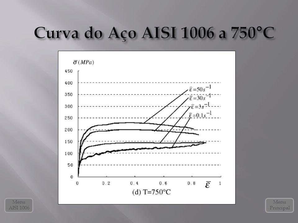 Curva do Aço AISI 1006 a 750°C Menu AISI 1006 Menu Principal