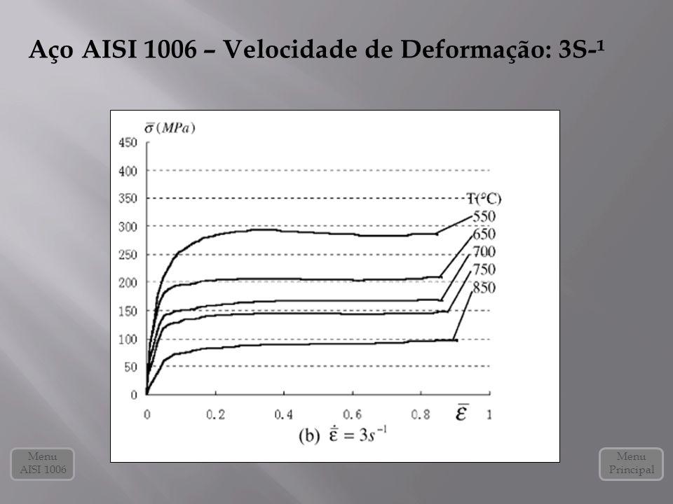 Aço AISI 1006 – Velocidade de Deformação: 3S-¹