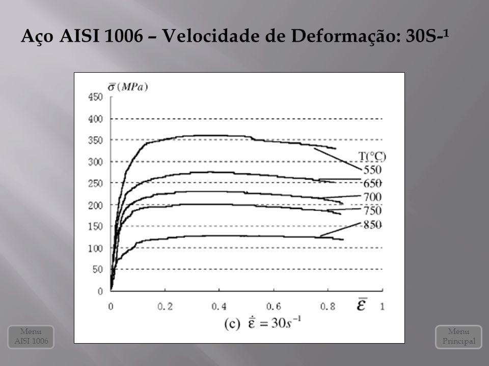 Aço AISI 1006 – Velocidade de Deformação: 30S-¹