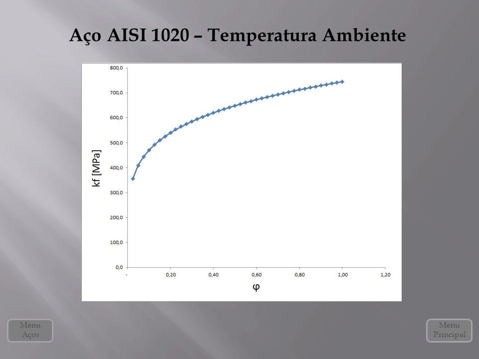 Aço AISI 1020 – Temperatura Ambiente