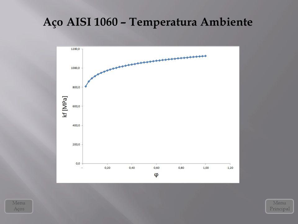 Aço AISI 1060 – Temperatura Ambiente