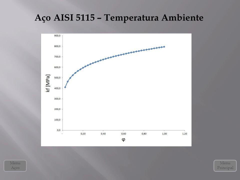Aço AISI 5115 – Temperatura Ambiente