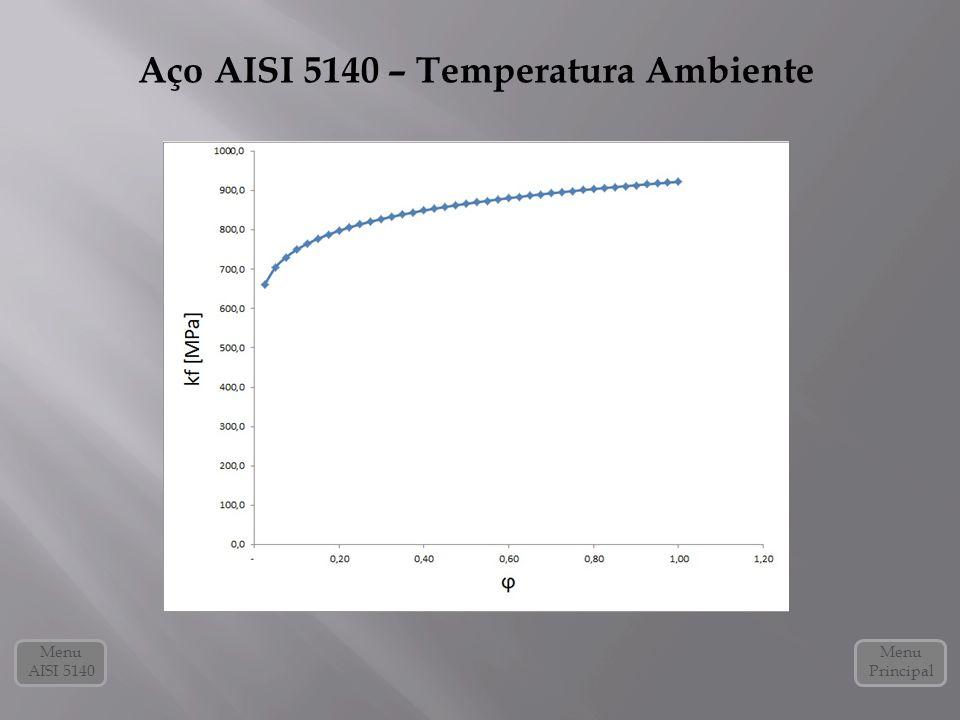 Aço AISI 5140 – Temperatura Ambiente
