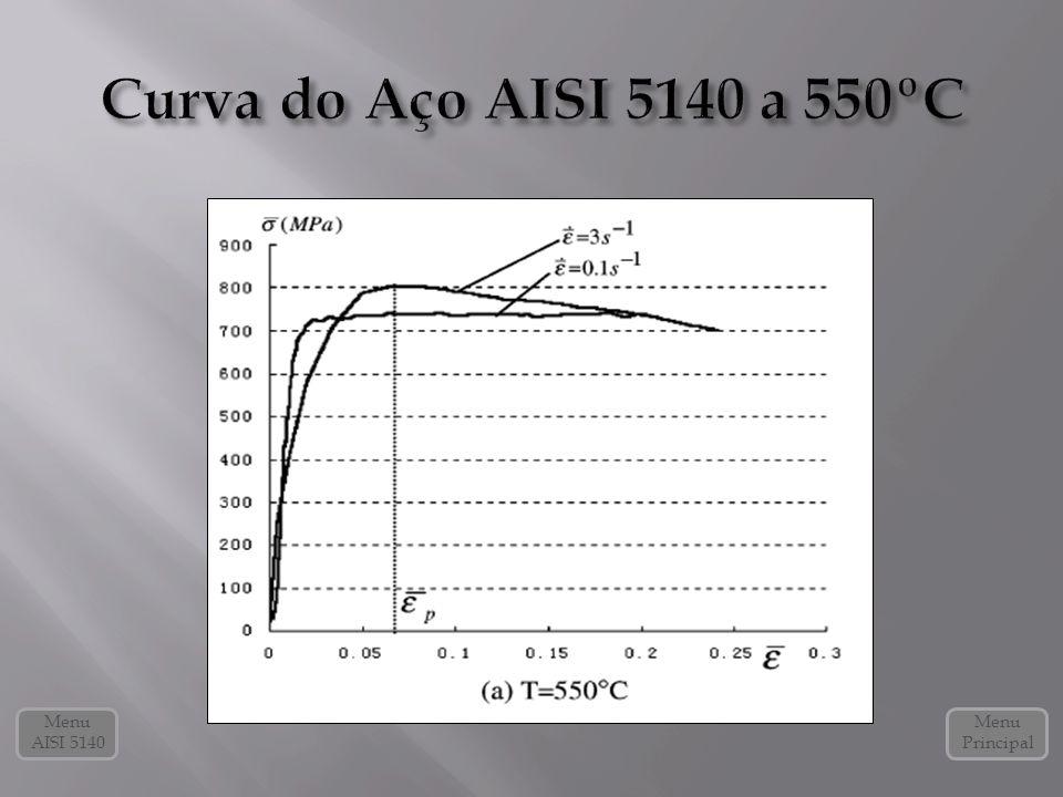 Curva do Aço AISI 5140 a 550ºC Menu AISI 5140 Menu Principal