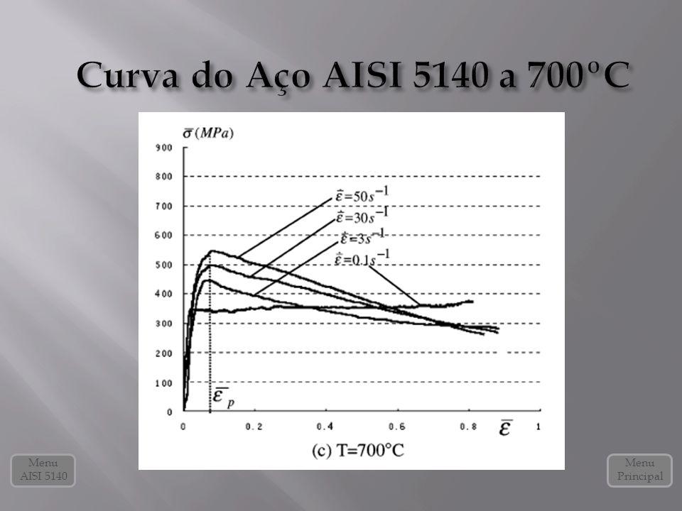 Curva do Aço AISI 5140 a 700ºC Menu AISI 5140 Menu Principal