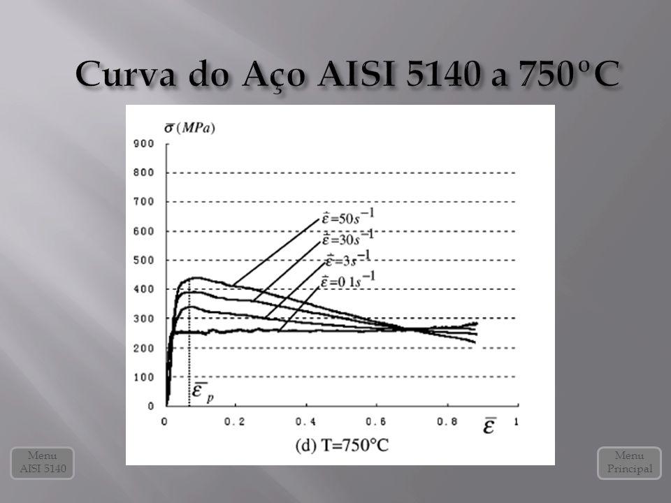 Curva do Aço AISI 5140 a 750ºC Menu AISI 5140 Menu Principal