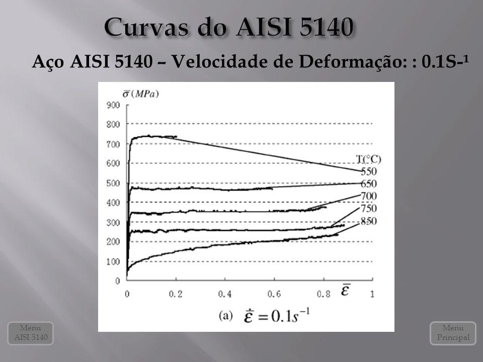 Curvas do AISI 5140 Aço AISI 5140 – Velocidade de Deformação: : 0.1S-¹