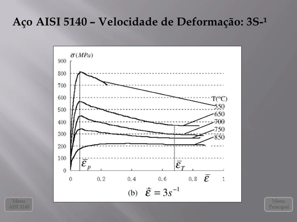 Aço AISI 5140 – Velocidade de Deformação: 3S-¹
