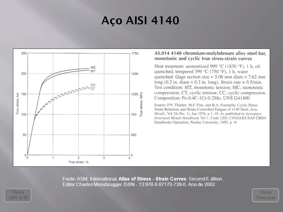 Aço AISI 4140