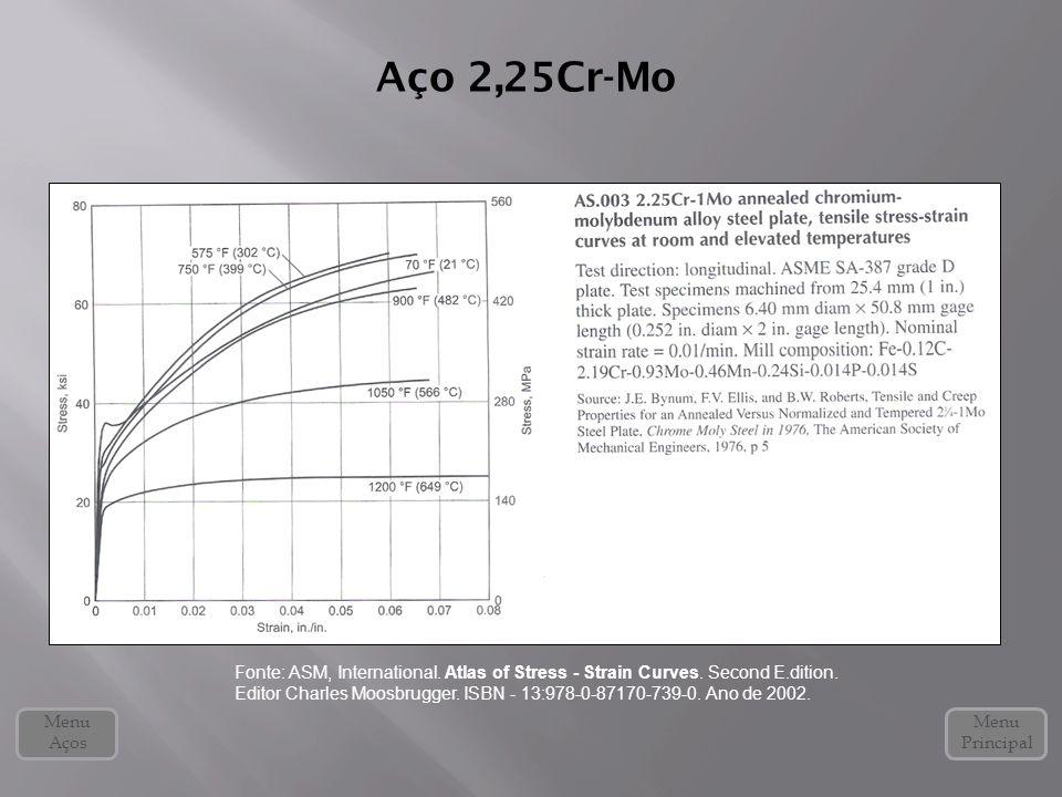 Aço 2,25Cr-Mo