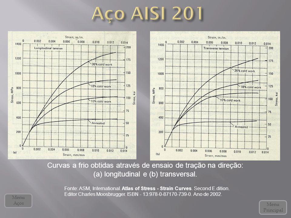 Aço AISI 201 Curvas a frio obtidas através de ensaio de tração na direção: (a) longitudinal e (b) transversal.