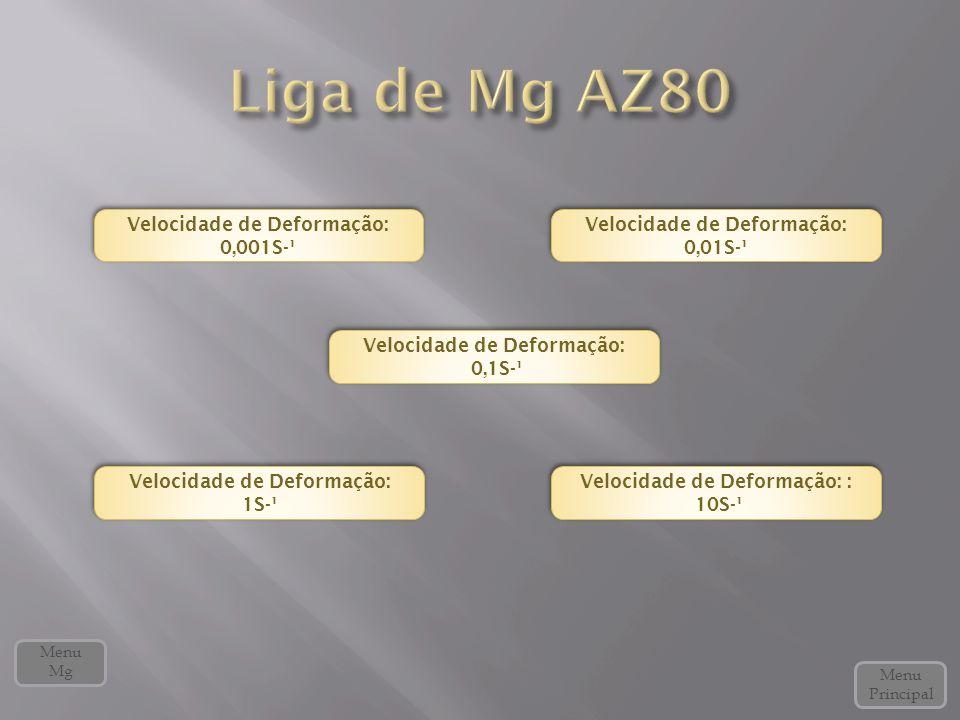 Liga de Mg AZ80 Velocidade de Deformação: 0,001S-¹
