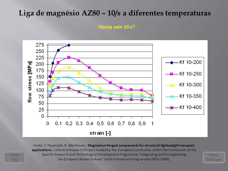 Liga de magnésio AZ80 – 10/s a diferentes temperaturas
