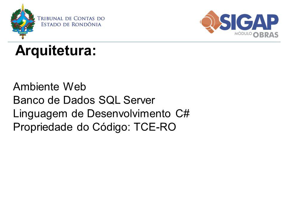 Arquitetura: Ambiente Web Banco de Dados SQL Server