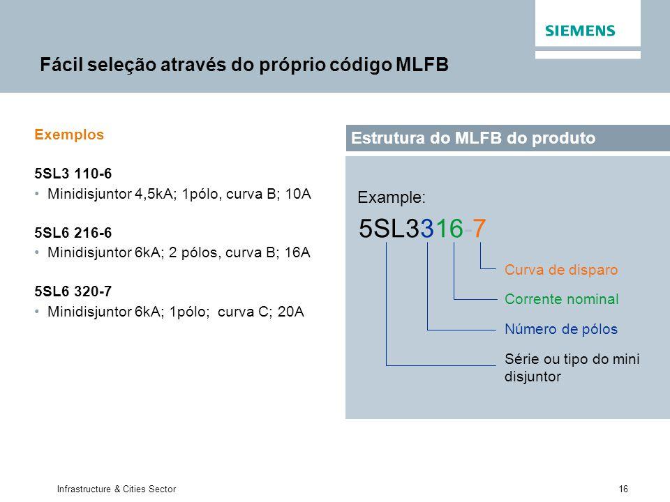 Fácil seleção através do próprio código MLFB