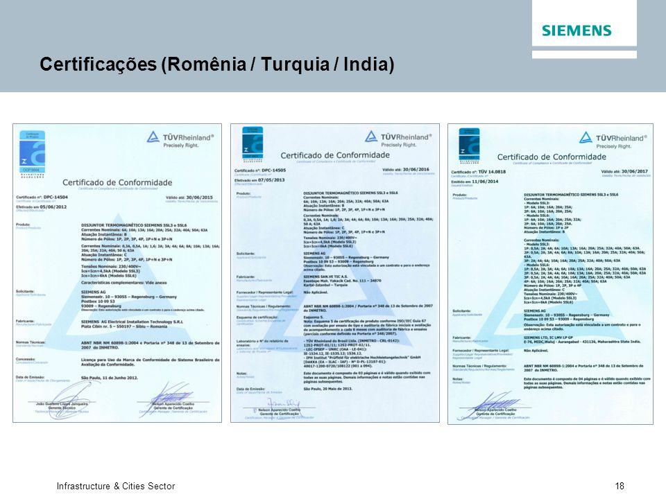 Certificações (Romênia / Turquia / India)