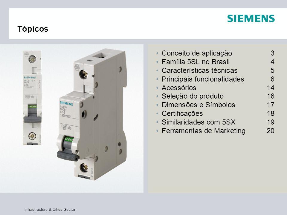 Tópicos Conceito de aplicação 3 Família 5SL no Brasil 4