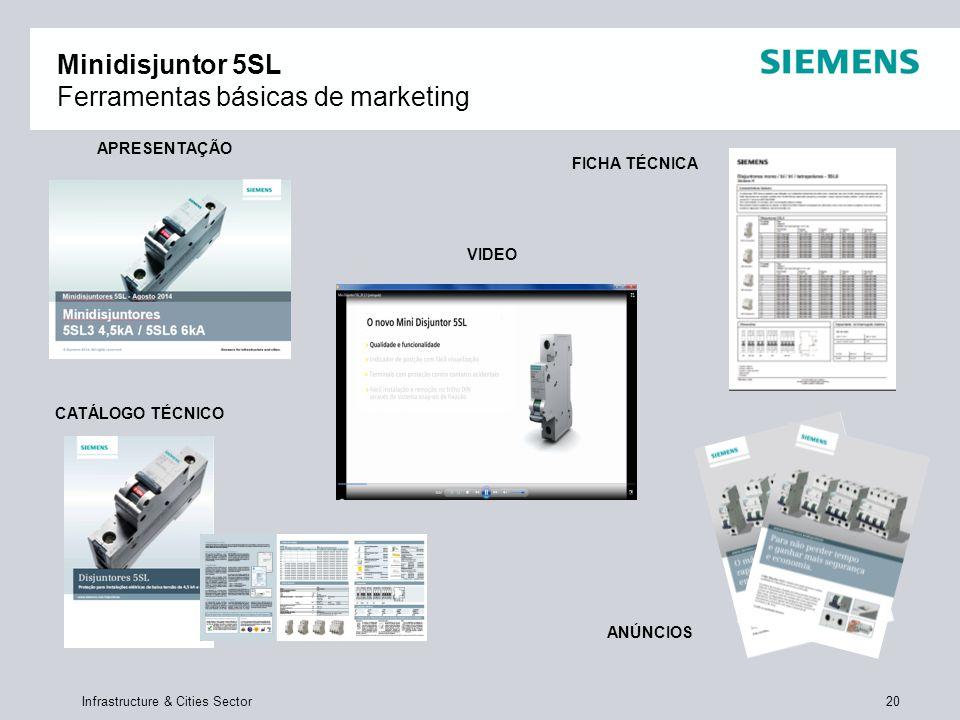Minidisjuntor 5SL Ferramentas básicas de marketing