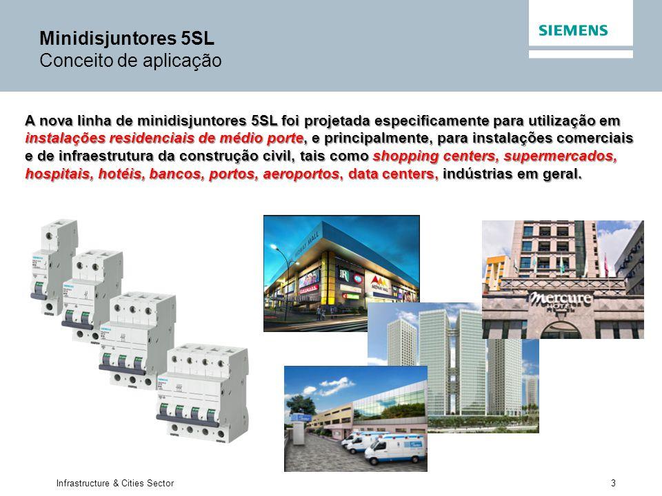 Minidisjuntores 5SL Conceito de aplicação