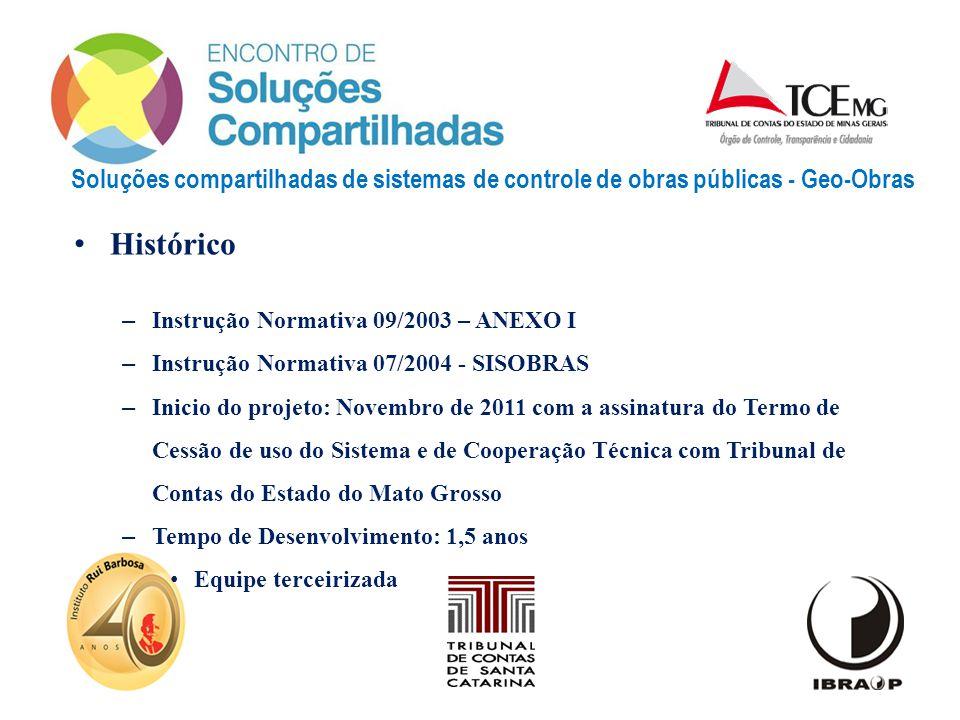 Histórico Instrução Normativa 09/2003 – ANEXO I